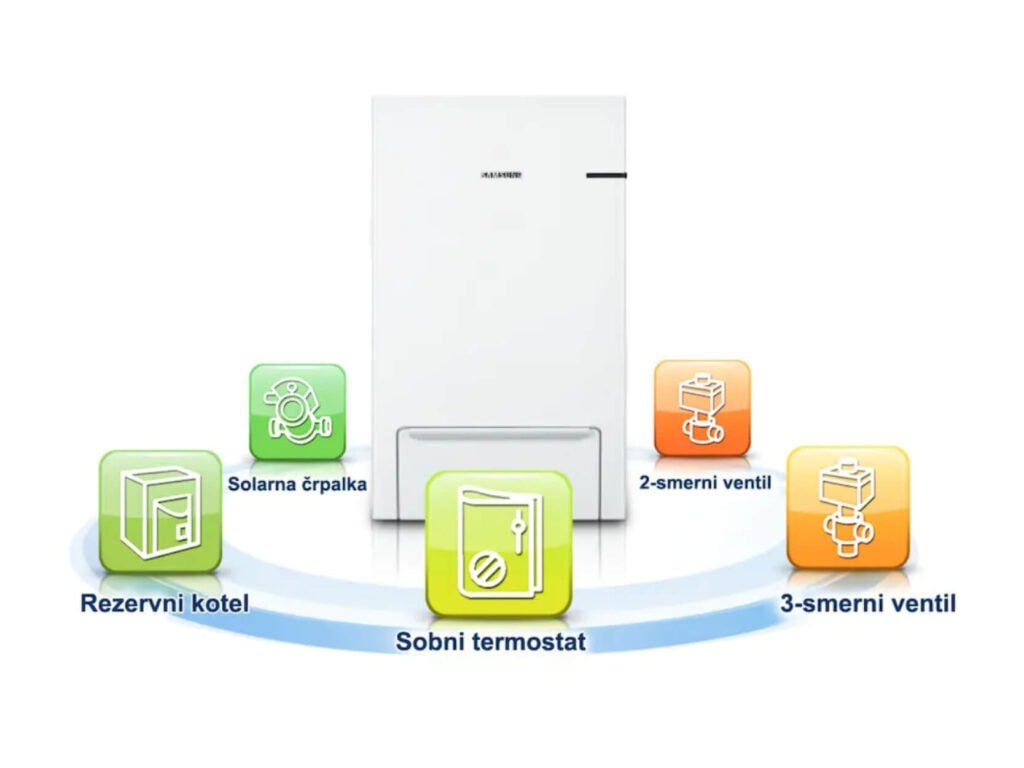 ClimateHub_termostat