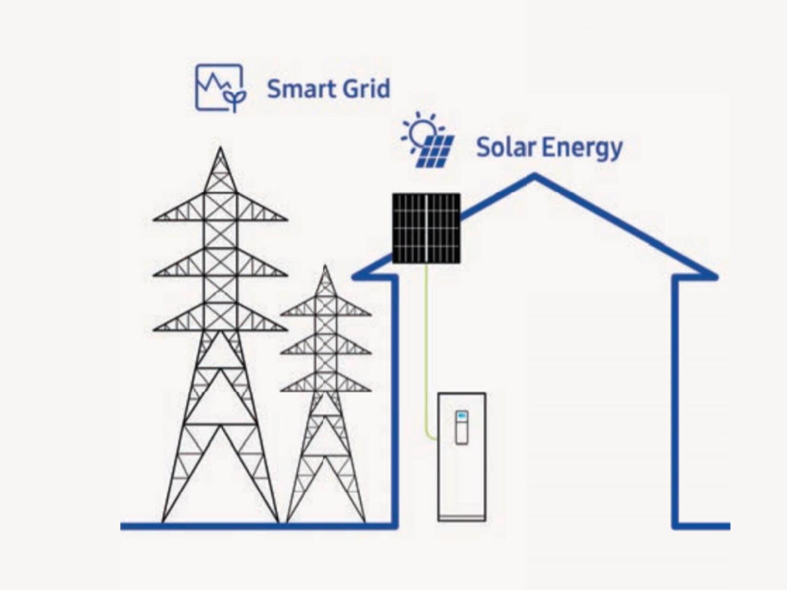 Solar_energy_toplotna_crpalka