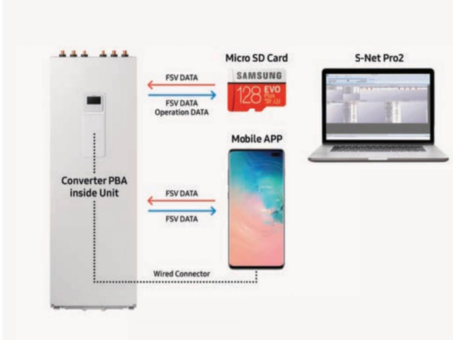 Konverter_micro_SD_Card