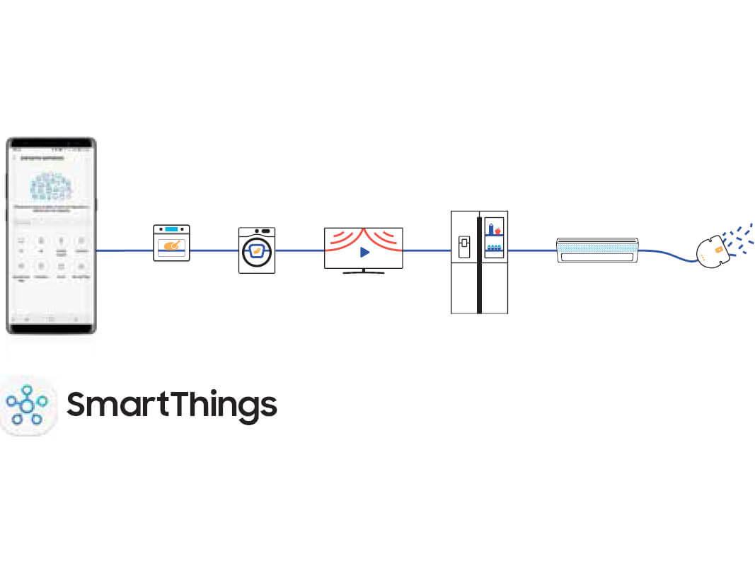 Smart_things