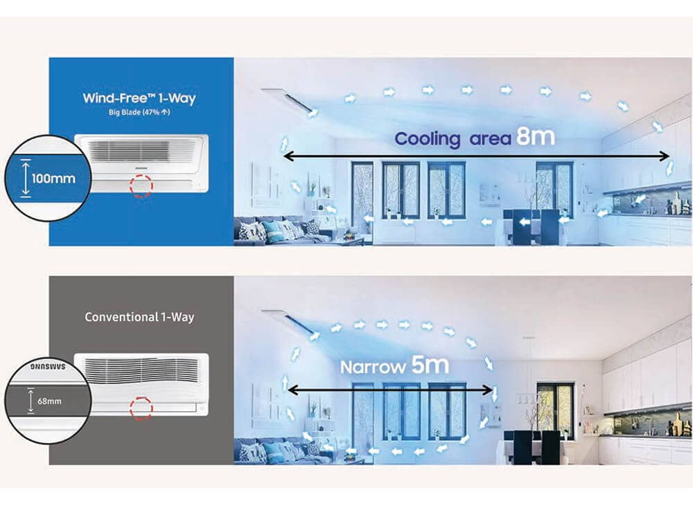 Wind_Free_cooling_area